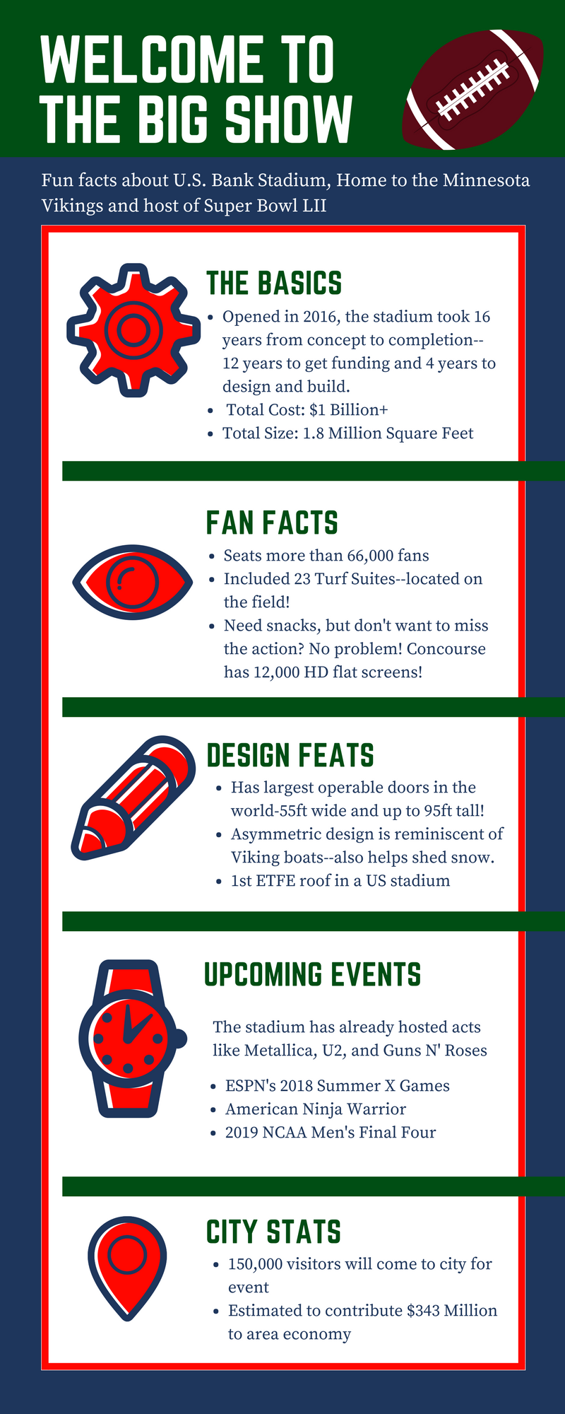 us bank stadium football nfl infographic